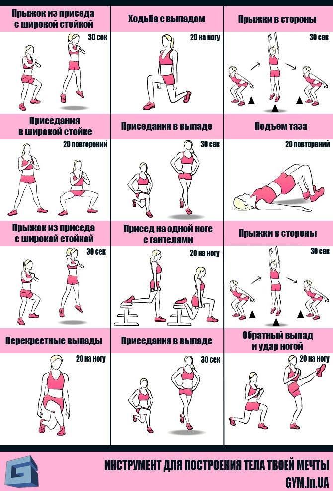 Программа тренировок нижней части тела